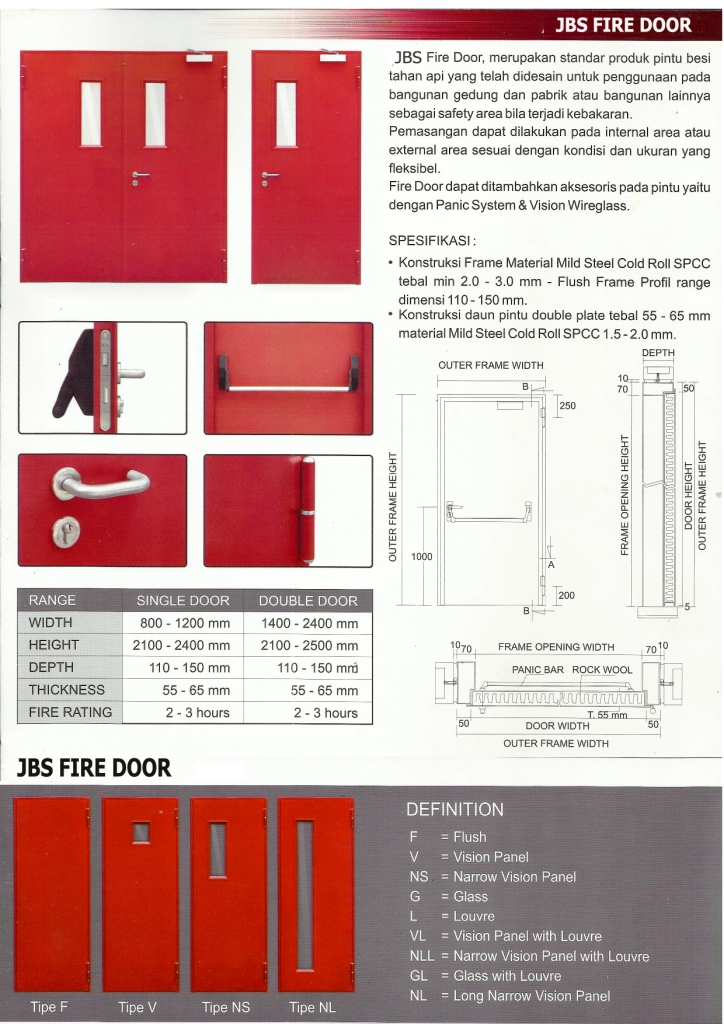 Fire Door Details, HOTLINE 081-233-8888-61